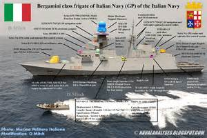 Click to enlarge modified photo of bergamini class frigate gp version