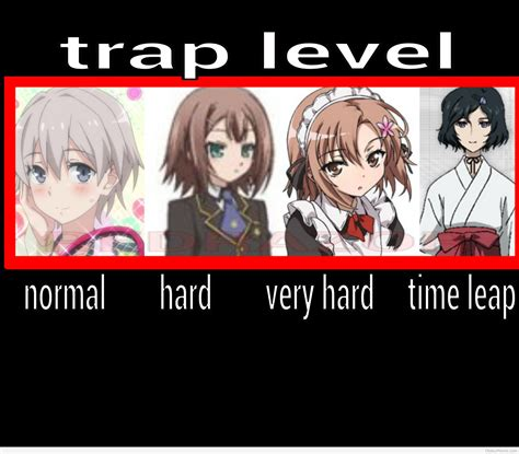 Trap Memes - otaku meme 187 anime and cosplay memes 187 choose your trap level