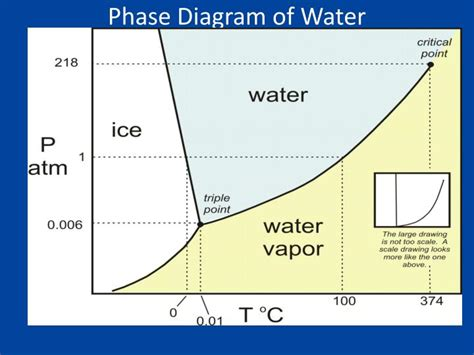 water wiring diagram single phase 28 images ppt warm