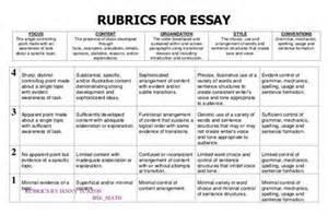 Rubric For Essay Writing by Essay Rubric High School Source