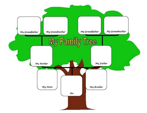 picture of a family tree template family tree fotolip rich image and wallpaper