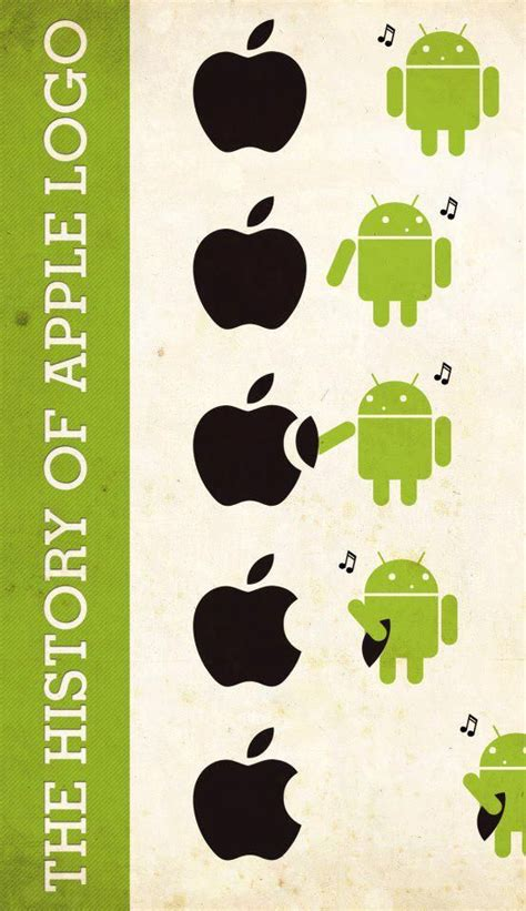 logo history of apple the history of apple logo corporate apple logo history and logos