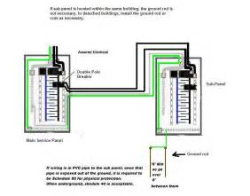 service panel wiring diagram get free image about wiring diagram