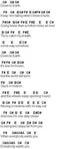 Infinity Chords Flute Sheet Infinity