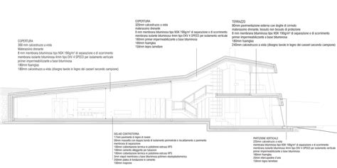 copertura a terrazza copertura a terrazza