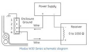 w series low differential pressure transmitter