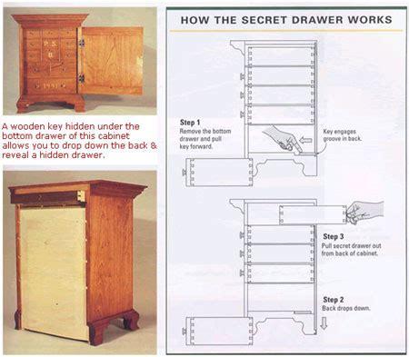 pdf diy dresser drawer plans download easy wood carving