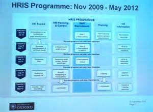 may hris briefing it support staff services