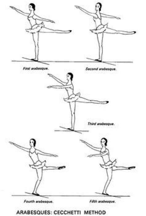 swing moves list contemporary dance moves names pictures to pin on