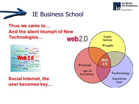 Ie Business School Mba Tuition by Master In Digital Advertising Communication Ie Business