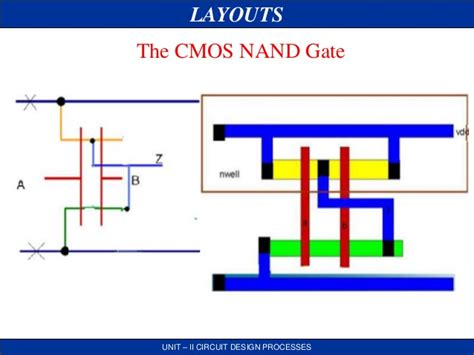 xor layout in microwind 3 input nand gate stick diagram inverter gate elsavadorla