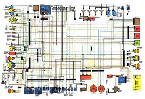 2008 zx10 wiring diagram repair wiring scheme