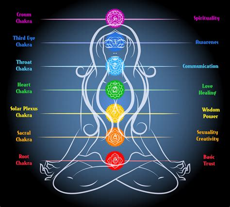 crown chakra color what is a chakra and why it is okay to talk about them