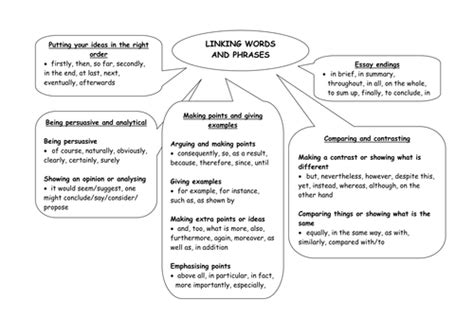 Linking Words Essay Conclusion by Linking Words And Phrases Connectives In Essays By Vinkypoo Teaching Resources Tes