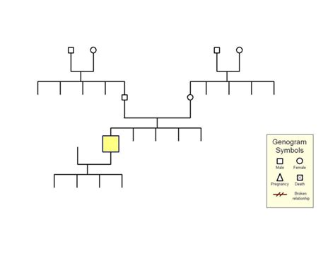 family genogram template legalforms org