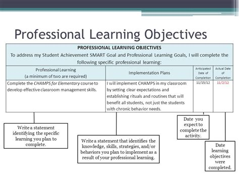 professional learning plan template pictures to pin on