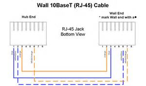 cat 5 cable end diagram cat free engine image for user manual
