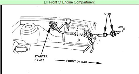 1990 ford the starter solenoid relay wiring diagram
