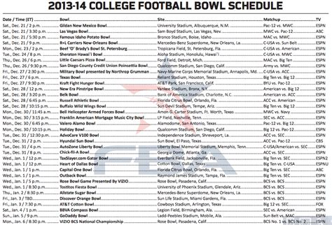 printable bowl game schedule with spreads 2013 14 college football bowl game tv schedule revealed