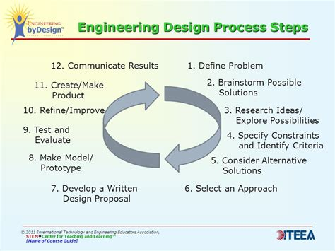 process design criteria definition stem center for teaching learning engineering bydesign