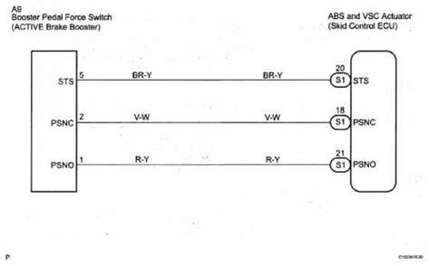 79 toyota celica wiring diagram 79 mg mgb wiring diagram