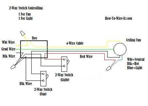 Kitchen Fan Wiring Ceiling Lighting Wiring A Ceiling Fan With Light Diagram