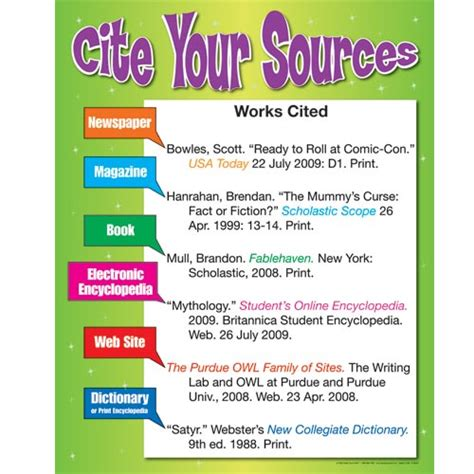 how to cite your sources in a research paper apa citing sources