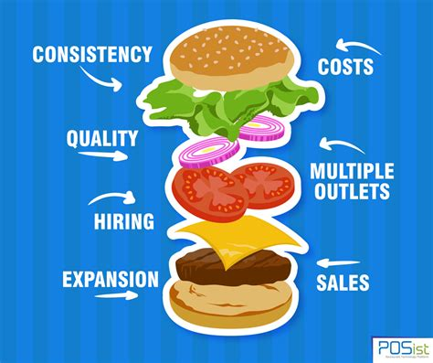 make my a service make your service restaurant a success in just 7 steps the restaurant times