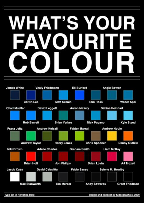 Whats Your Favorite Color by What S Your Favourite Colour