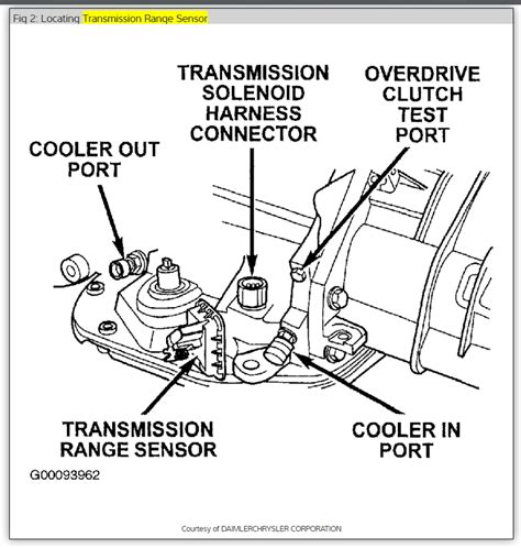 transmission control 2003 dodge ram 3500 seat position control location of neutral safety switch on automatic transmission