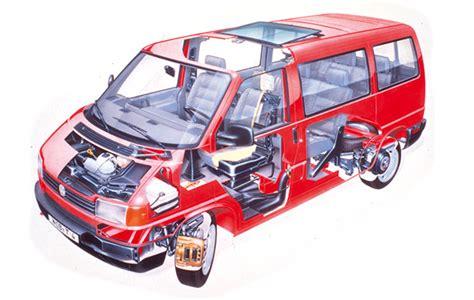 100 vw t4 acv wiring diagram vw transporter t4