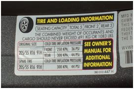 Proper Car Tire Inflation Psi Tire Pressure 2013 Tahoe Autos Post