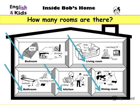 how many bedrooms are there how many bedrooms are there 28 images there is there