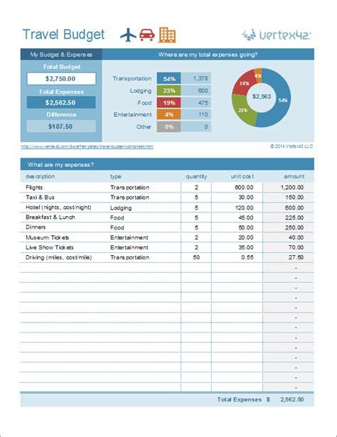 travel budget worksheet  excel