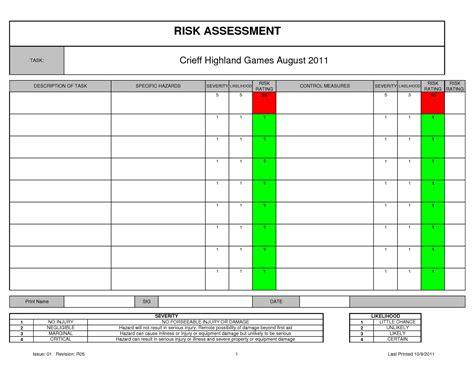 template of risk assessment form best photos of blank risk assessment template forms risk