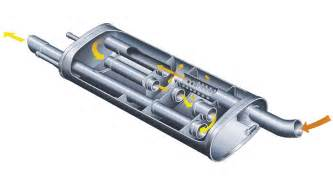 Exhaust System Noise Your Car S Muffler Tuned Like A Instrument