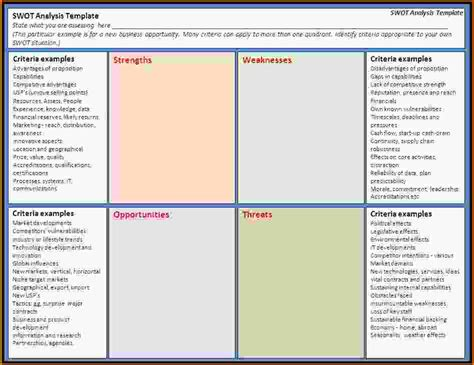 swot analysis template excel www imgkid com the image