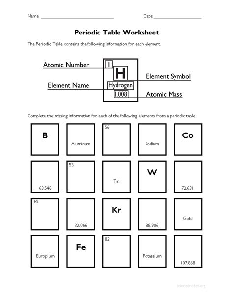 printable periodic table middle school free periodic table worksheet learn chemistry