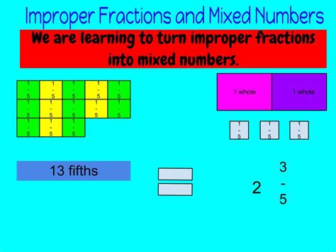 Mixed Numbers To Improper Fractions Worksheet by Changing Improper Fractions To Mixed Numbers Worksheets Images