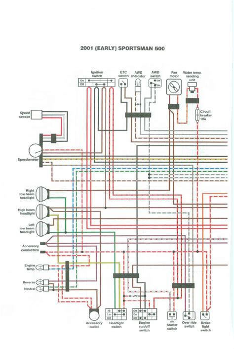 2011 polaris sportsman 500 ho wiring diagram collection of 1999 polaris sportsman 500 wiring diagram