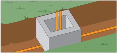 como colocar tubos para base h 225 galo usted mismo 191 c 243 mo instalar luces en el jard 237 n