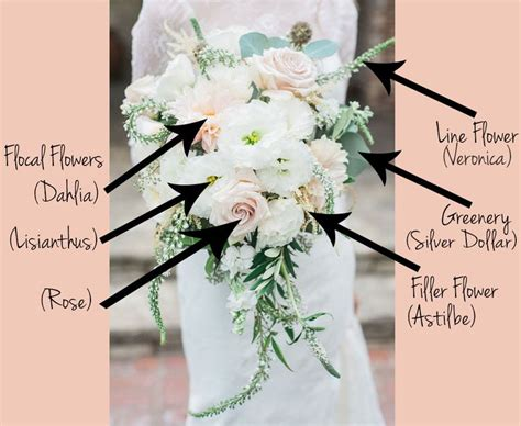 Wedding Bouquet Flowers Types by 53 Best Images About Bouquet Breakdowns Bouquet Recipes