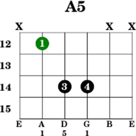 a5 guitar chord diagram a5 guitar
