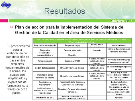 plan de accion para una estacion de servicio en argentina dise 241 o de un sistema de gesti 243 n de la calidad basado en la