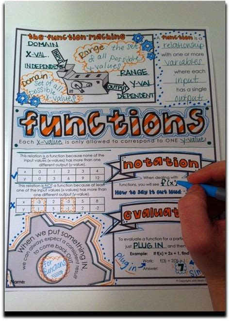 best doodle answers 25 best ideas about right brain on function