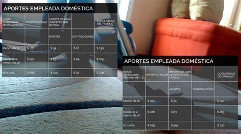 aportes 2016 empleadas domesticas por hora aumentan los aportes para empleadas dom 233 sticas 191 cu 225 nto