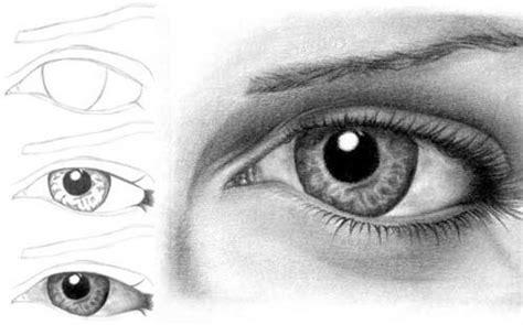 tutorial gambar mata realis belajar menggambar wajah kuz sipil