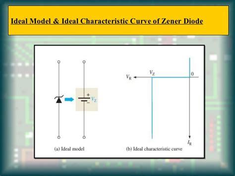zener diode khan academy zener diode khan academy 28 images zener diode as voltage regulator part 2 zener diode khan