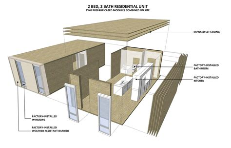 Shipping Container House Floor Plans by Tall Wood Buildings Have A Promising Future With Clt A