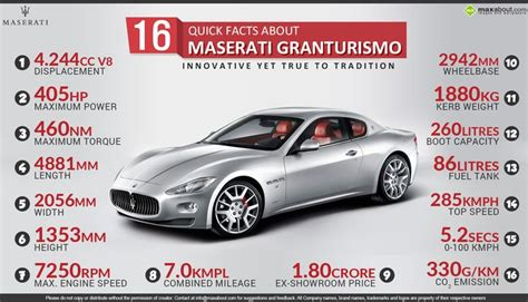 Maserati Facts by 16 Facts About Maserati Granturismo Infographics